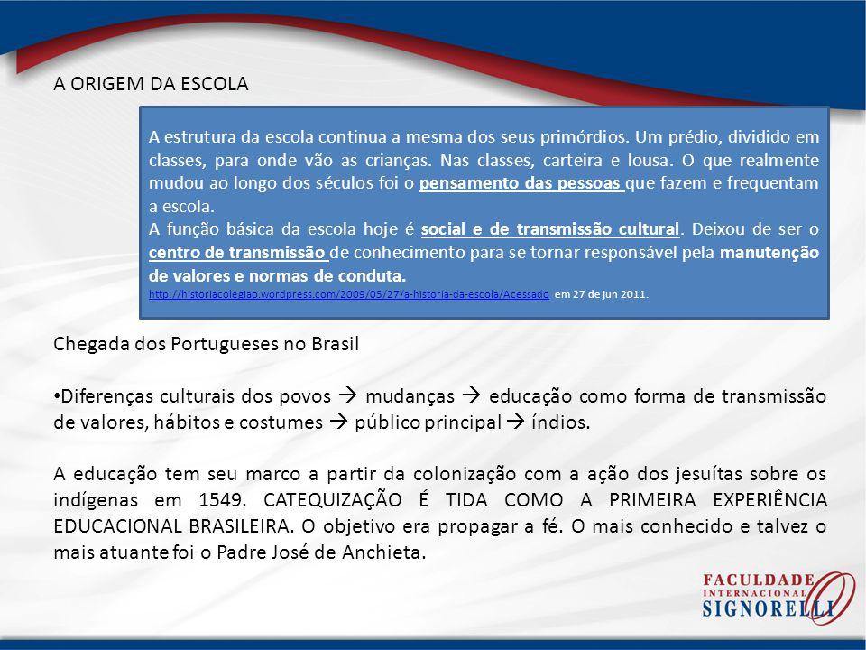 A ORIGEM DA ESCOLA Chegada dos Portugueses no Brasil Diferenças culturais dos povos mudanças educação como forma de transmissão de valores, hábitos e