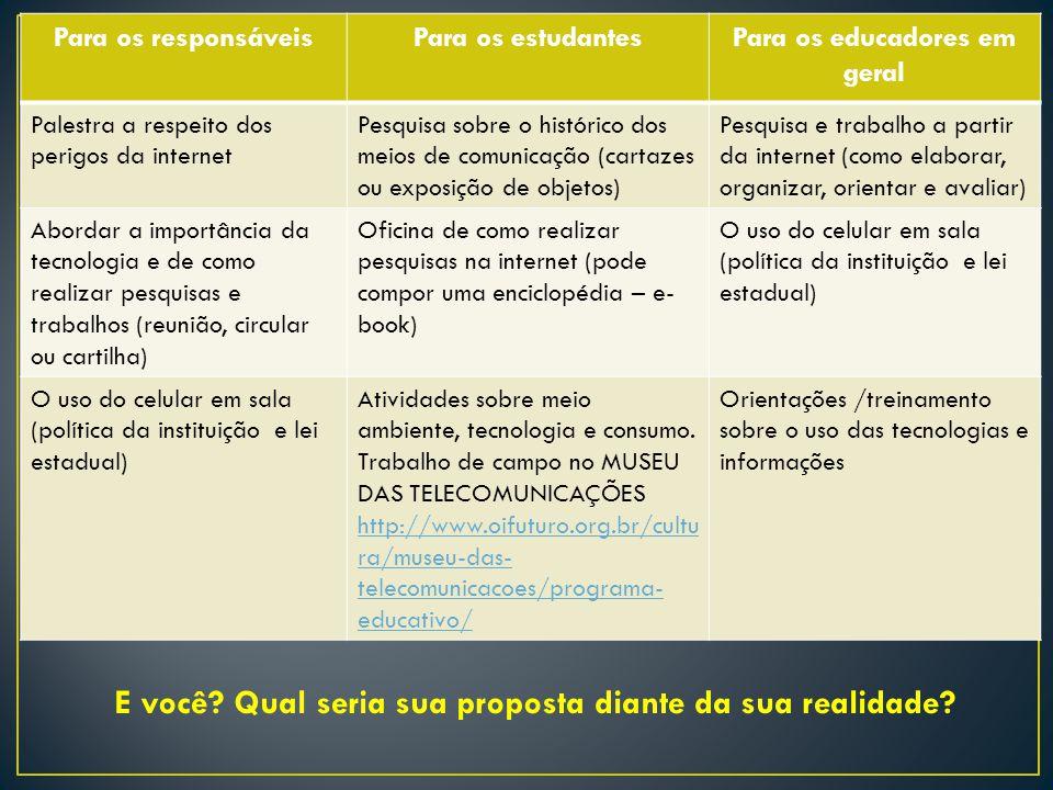 Para os responsáveisPara os estudantesPara os educadores em geral Palestra a respeito dos perigos da internet Pesquisa sobre o histórico dos meios de