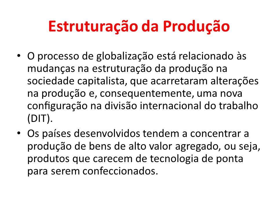 Estruturação da Produção O processo de globalização está relacionado às mudanças na estruturação da produção na sociedade capitalista, que acarretaram alterações na produção e, consequentemente, uma nova conguração na divisão internacional do trabalho (DIT).