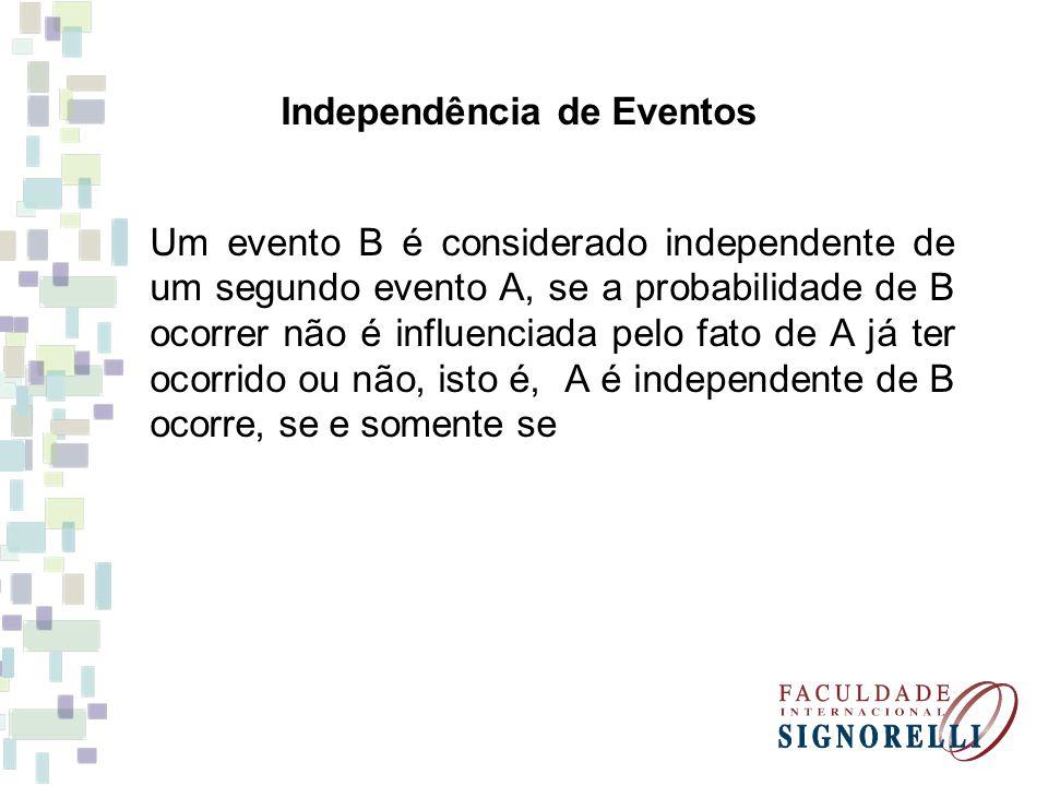 Independência de Eventos Um evento B é considerado independente de um segundo evento A, se a probabilidade de B ocorrer não é influenciada pelo fato d