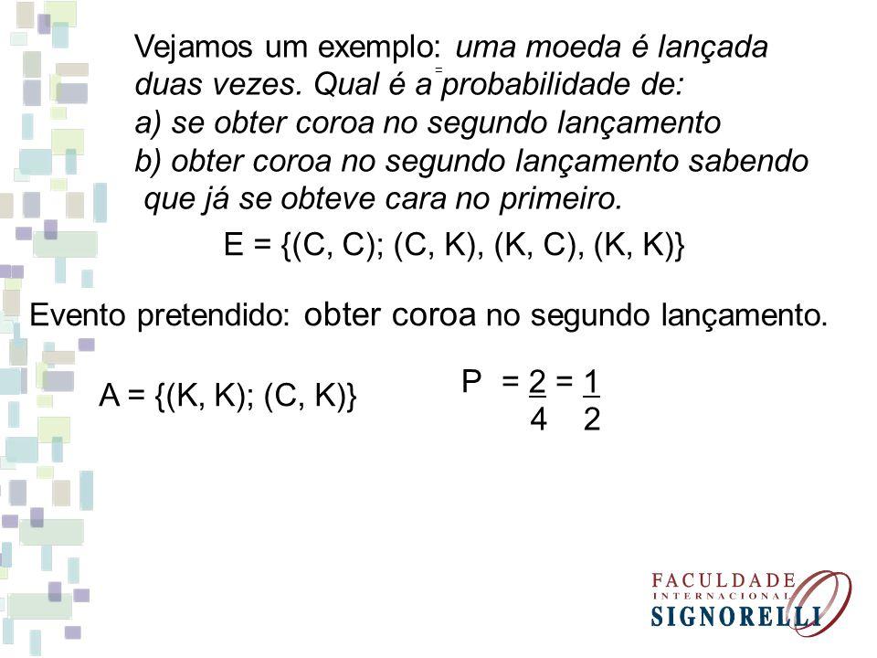 item b, considerar dois eventos: P(A\B) = = P(AB) = 1 P(B) 2 Obter coroa no primeiro lançamento: B = {(K, C); (K; K)} Obter coroa no segundo lançamento A = {(K, C)}