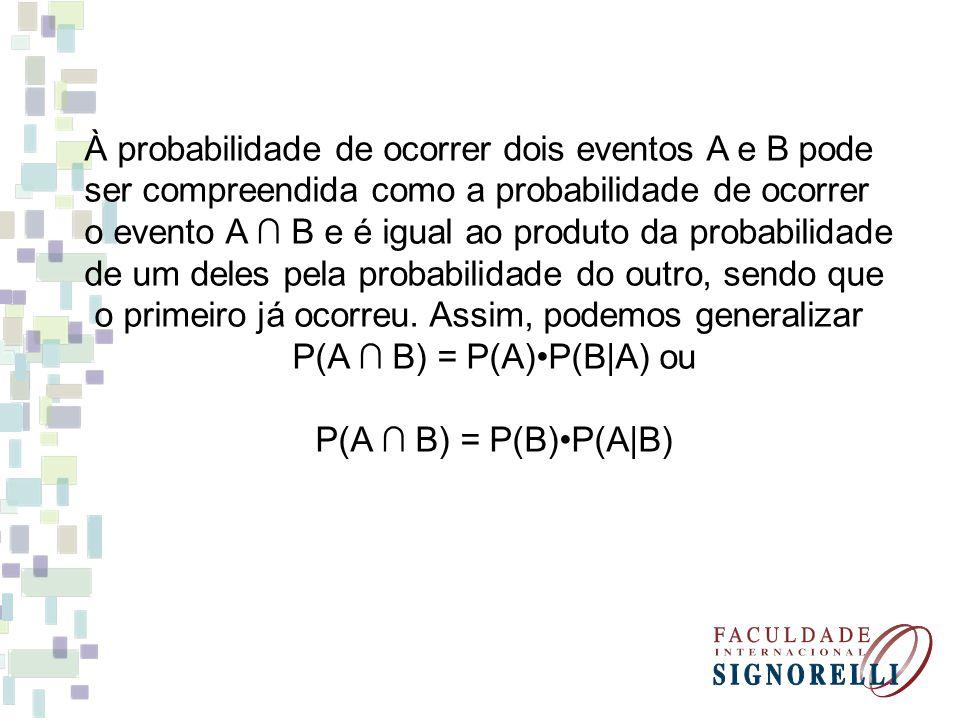 À probabilidade de ocorrer dois eventos A e B pode ser compreendida como a probabilidade de ocorrer o evento A B e é igual ao produto da probabilidade