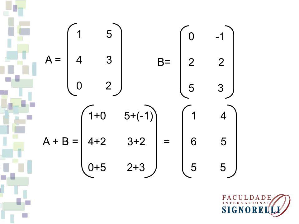 1 5 4 3 0 2 A = 0 -1 2 2 5 3 B= 1+0 5+(-1) 4+2 3+2 = 0+5 2+3 A + B = 1 4 6 5 5 5