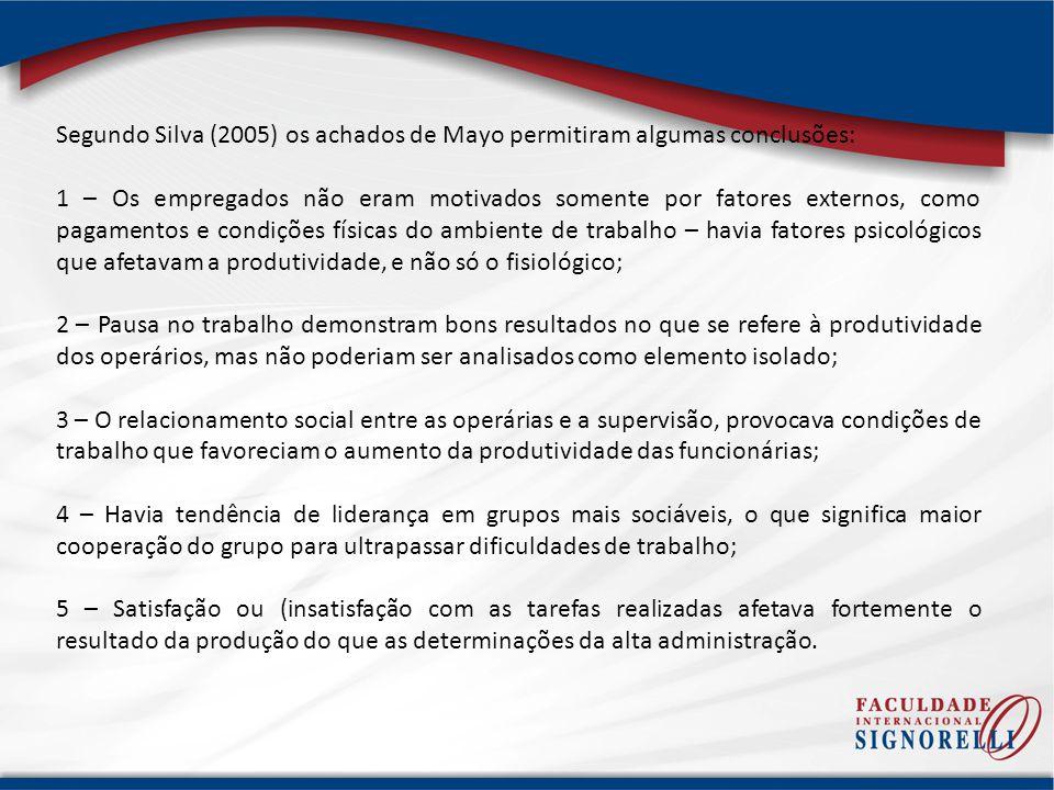 Segundo Silva (2005) os achados de Mayo permitiram algumas conclusões: 1 – Os empregados não eram motivados somente por fatores externos, como pagamen