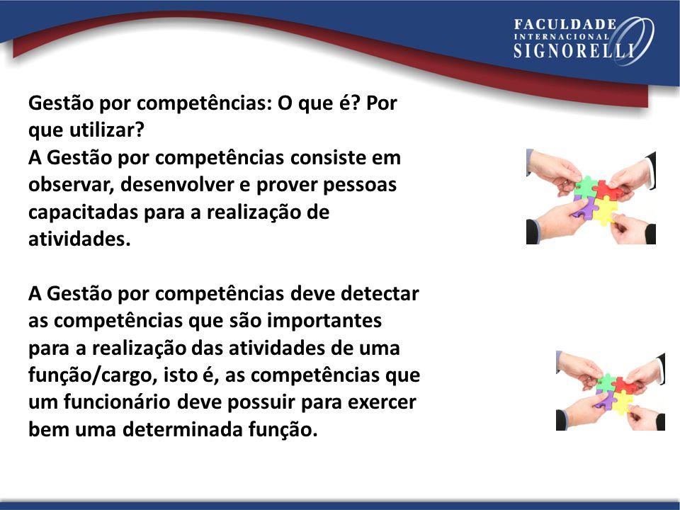 O que são competências.Conjunto de conhecimentos, habilidades e atitudes expressos por uma pessoa.