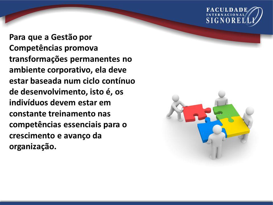 O ciclo básico da Gestão por Competências pode ser resumido em quatro fases: 1.