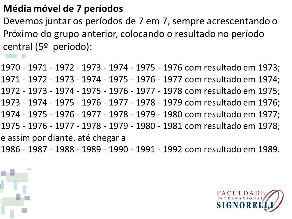 Média móvel de 7 períodos Devemos juntar os períodos de 7 em 7, sempre acrescentando o Próximo do grupo anterior, colocando o resultado no período cen