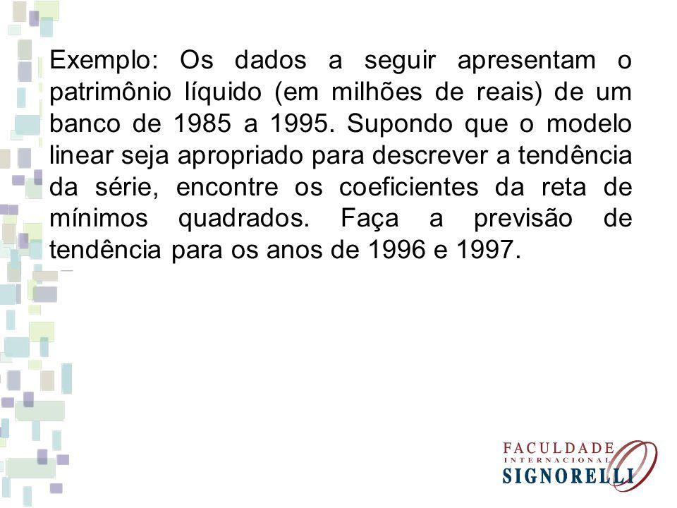 Exemplo: Os dados a seguir apresentam o patrimônio líquido (em milhões de reais) de um banco de 1985 a 1995. Supondo que o modelo linear seja apropria