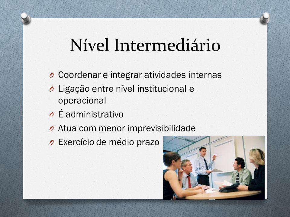 Nível Intermediário O Coordenar e integrar atividades internas O Ligação entre nível institucional e operacional O É administrativo O Atua com menor i