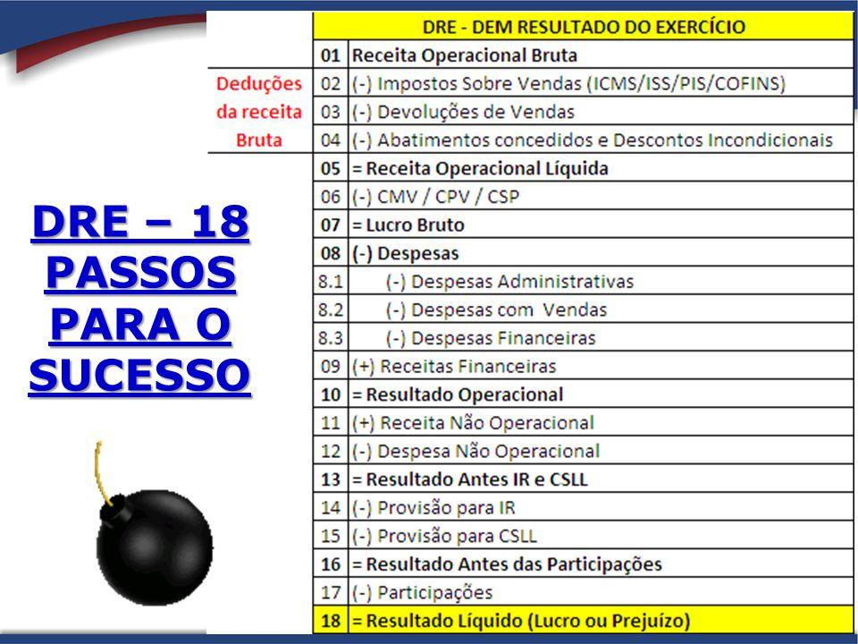 DRE – 18 PASSOS PARA O SUCESSO