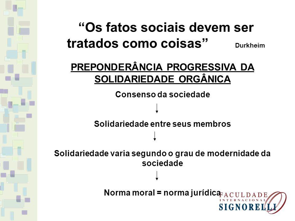 Os fatos sociais devem ser tratados como coisas Durkheim PREPONDERÂNCIA PROGRESSIVA DA SOLIDARIEDADE ORGÂNICA Consenso da sociedade Solidariedade entr
