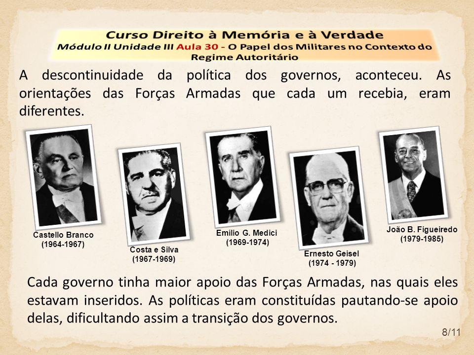 9/11 O papel dos militares na política brasileira teve seu caráter autoritário para a manutenção do seu regime.