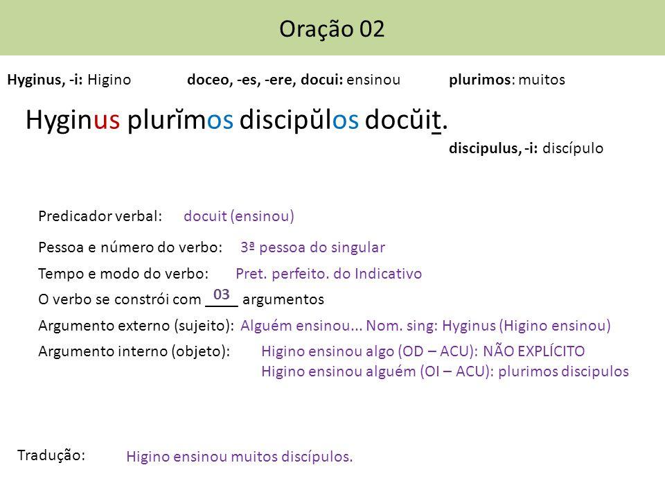 Hyginus plurĭmos discipŭlos docŭit.Higino ensinou muitos discípulos.