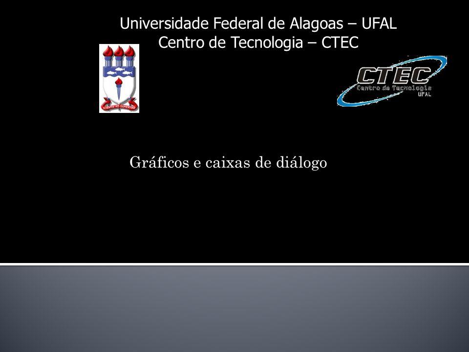 Universidade Federal de Alagoas – UFAL Centro de Tecnologia – CTEC Gráficos e caixas de diálogo