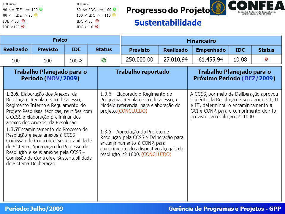 Gerência de Programas e Projetos - GPP Período: Julho/2009 Progresso do Projeto Sustentabilidade Físico RealizadoPrevistoIDEStatus 100 100% Trabalho Planejado para o Período (NOV/2009) Trabalho reportadoTrabalho Planejado para o Próximo Período (DEZ/2009) 1.3.6.