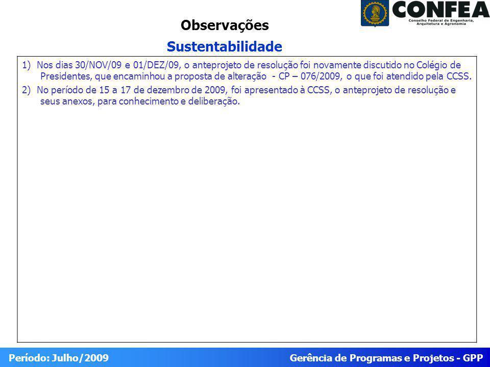 Gerência de Programas e Projetos - GPP Período: Julho/2009 1) Nos dias 30/NOV/09 e 01/DEZ/09, o anteprojeto de resolução foi novamente discutido no Colégio de Presidentes, que encaminhou a proposta de alteração - CP – 076/2009, o que foi atendido pela CCSS.