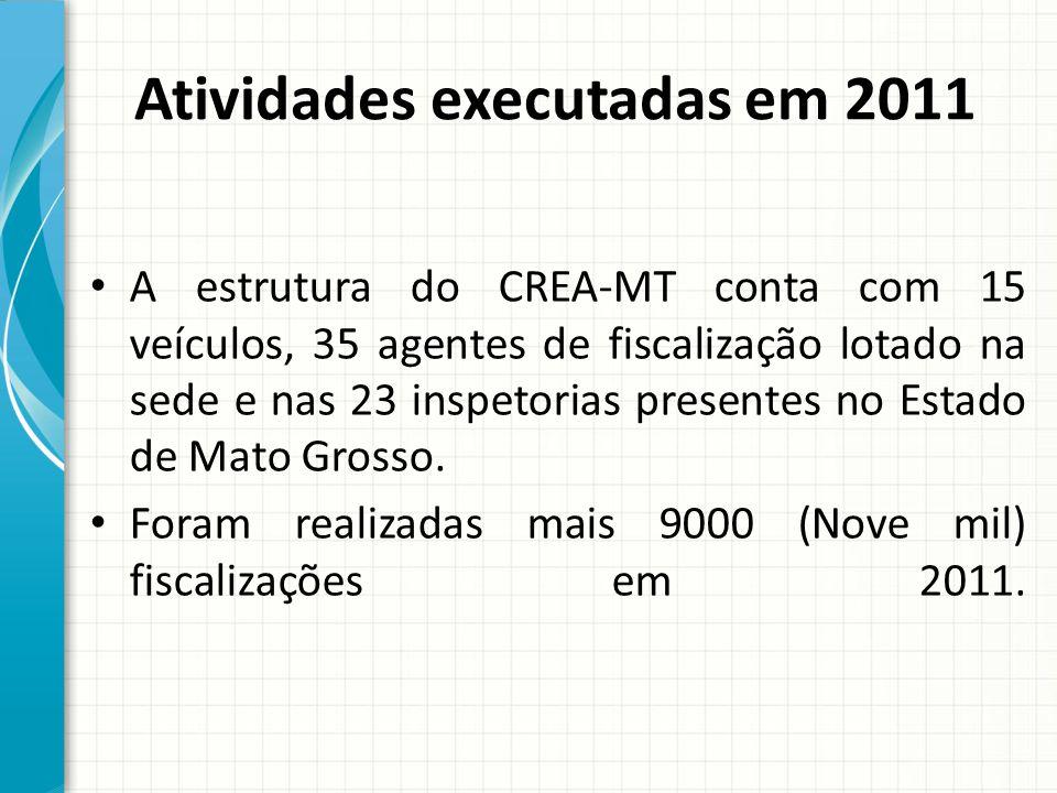 Atividades executadas em 2011 A estrutura do CREA-MT conta com 15 veículos, 35 agentes de fiscalização lotado na sede e nas 23 inspetorias presentes n