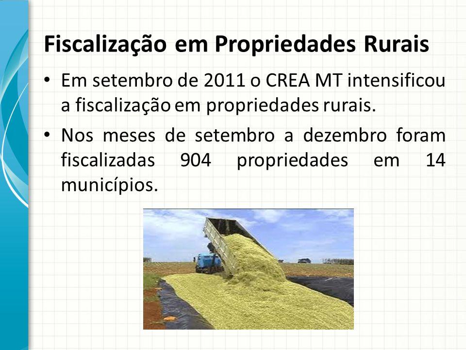 Fiscalização em Propriedades Rurais Em setembro de 2011 o CREA MT intensificou a fiscalização em propriedades rurais. Nos meses de setembro a dezembro