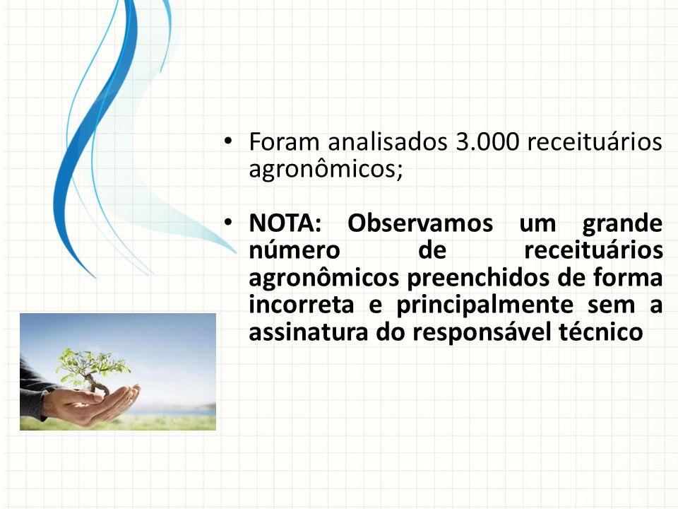 Foram analisados 3.000 receituários agronômicos; NOTA: Observamos um grande número de receituários agronômicos preenchidos de forma incorreta e princi