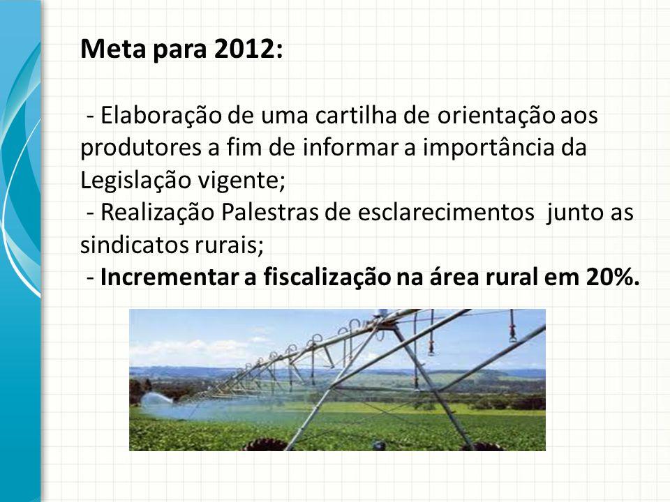 Meta para 2012: - Elaboração de uma cartilha de orientação aos produtores a fim de informar a importância da Legislação vigente; - Realização Palestra