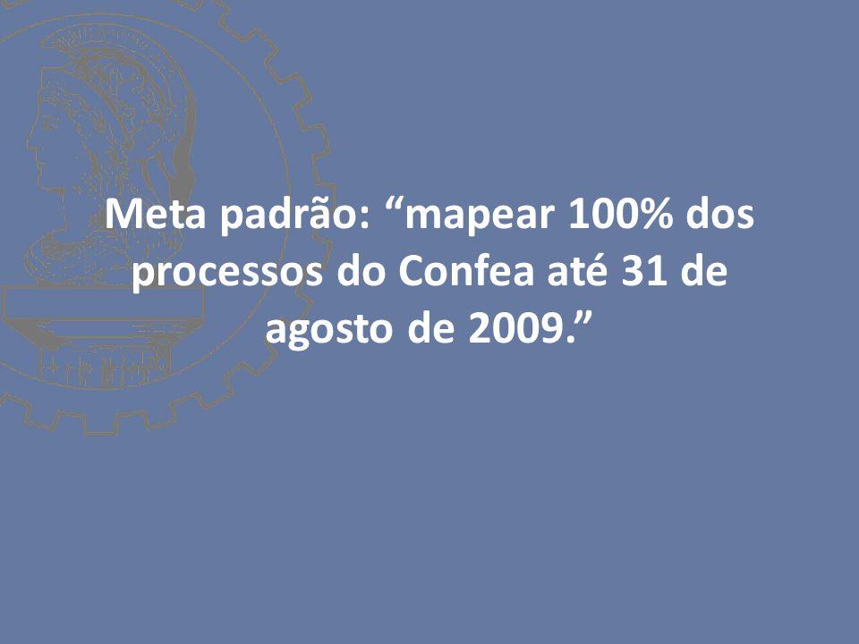 Meta padrão: mapear 100% dos processos do Confea até 31 de agosto de 2009.