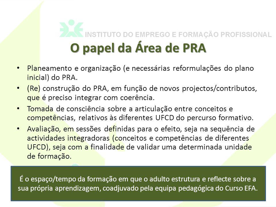 O papel da Área de PRA Planeamento e organização (e necessárias reformulações do plano inicial) do PRA.