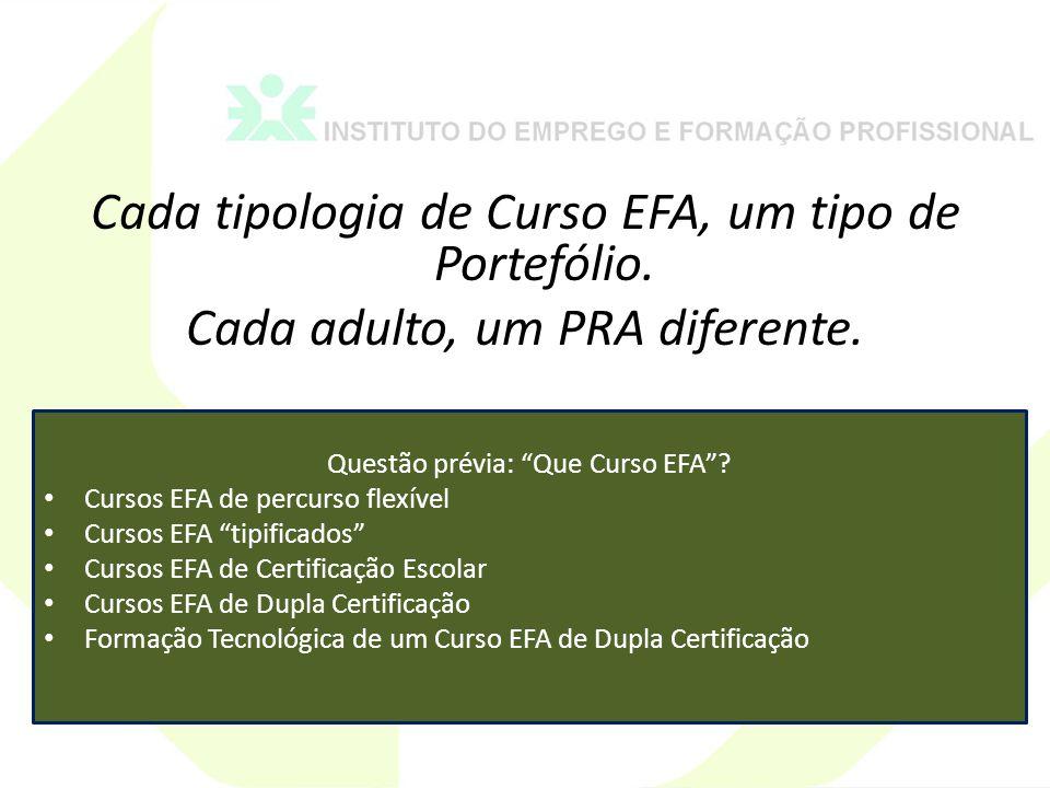 Cada tipologia de Curso EFA, um tipo de Portefólio.