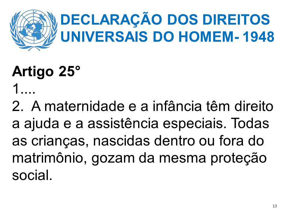 DECLARAÇÃO DOS DIREITOS UNIVERSAIS DO HOMEM- 1948 Artigo 25° 1....