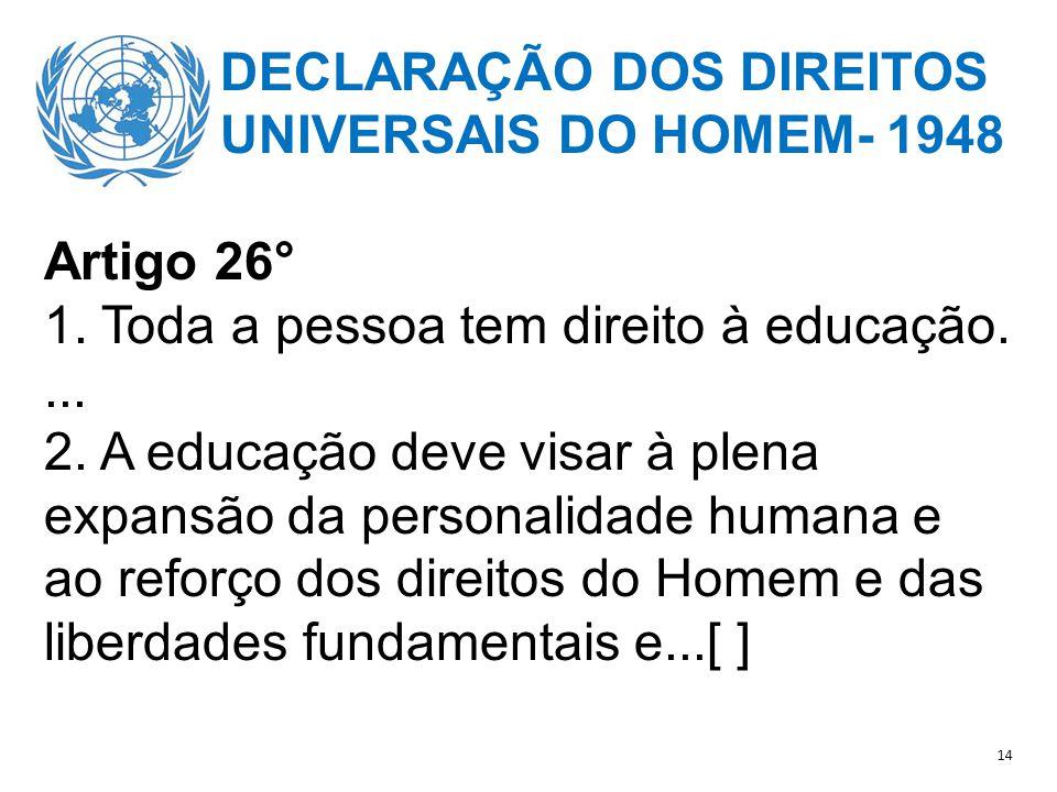 DECLARAÇÃO DOS DIREITOS UNIVERSAIS DO HOMEM- 1948 Artigo 26° 1.