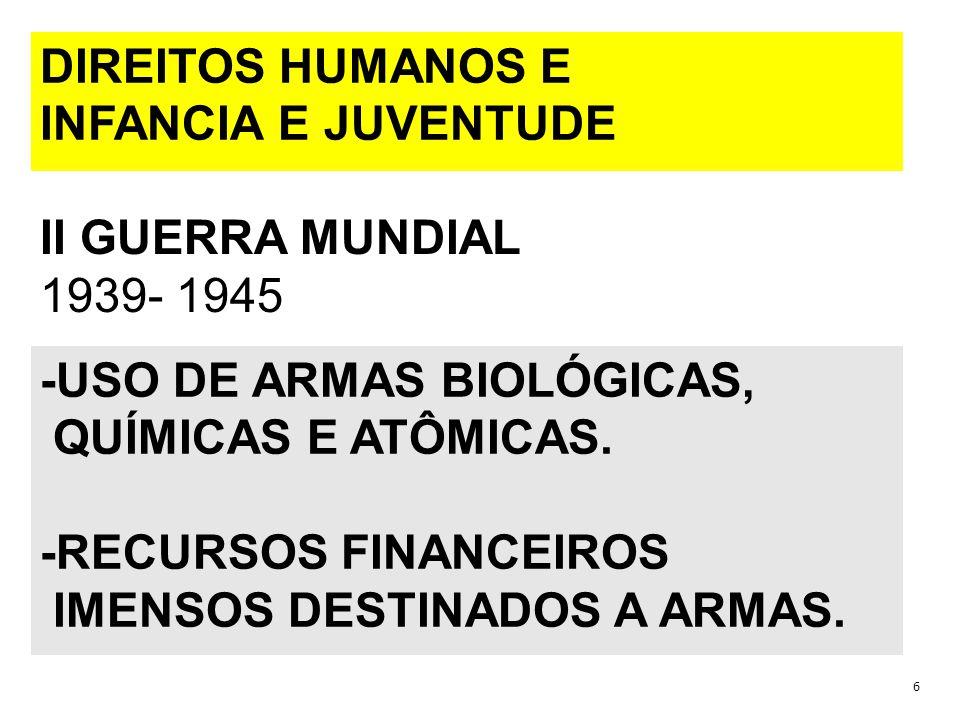 DIREITOS HUMANOS E INFANCIA E JUVENTUDE II GUERRA MUNDIAL 1939- 1945 6 DIREITOS HUMANOS E INFANCIA E JUVENTUDE -USO DE ARMAS BIOLÓGICAS, QUÍMICAS E ATÔMICAS.