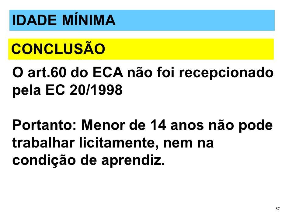 CONCLUSÃO O art.60 do ECA não foi recepcionado pela EC 20/1998 Portanto: Menor de 14 anos não pode trabalhar licitamente, nem na condição de aprendiz.