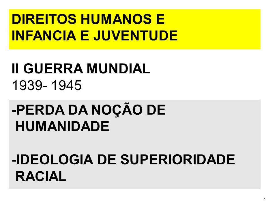 QUESTÕES POLÊMICAS 88 TRABALHO ARTÍSTICO CONCURSOS DE BELEZA NECESSIDADE DE AÇÃO DE ÓRGÃOS PÚBLICOS, MINISTÉRIO PÚBLICO E ENTIDADES CIVIS: -AUTO-REGULAMENTAÇÃO -FISCALIZAÇÃO -AÇÕES CIVIS PÚBLICAS.