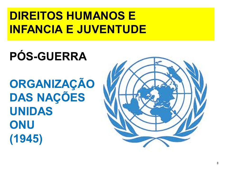 DIREITOS HUMANOS E INFANCIA E JUVENTUDE PÓS-GUERRA ORGANIZAÇÃO DAS NAÇÕES UNIDAS ONU (1945) 8 DIREITOS HUMANOS E INFANCIA E JUVENTUDE