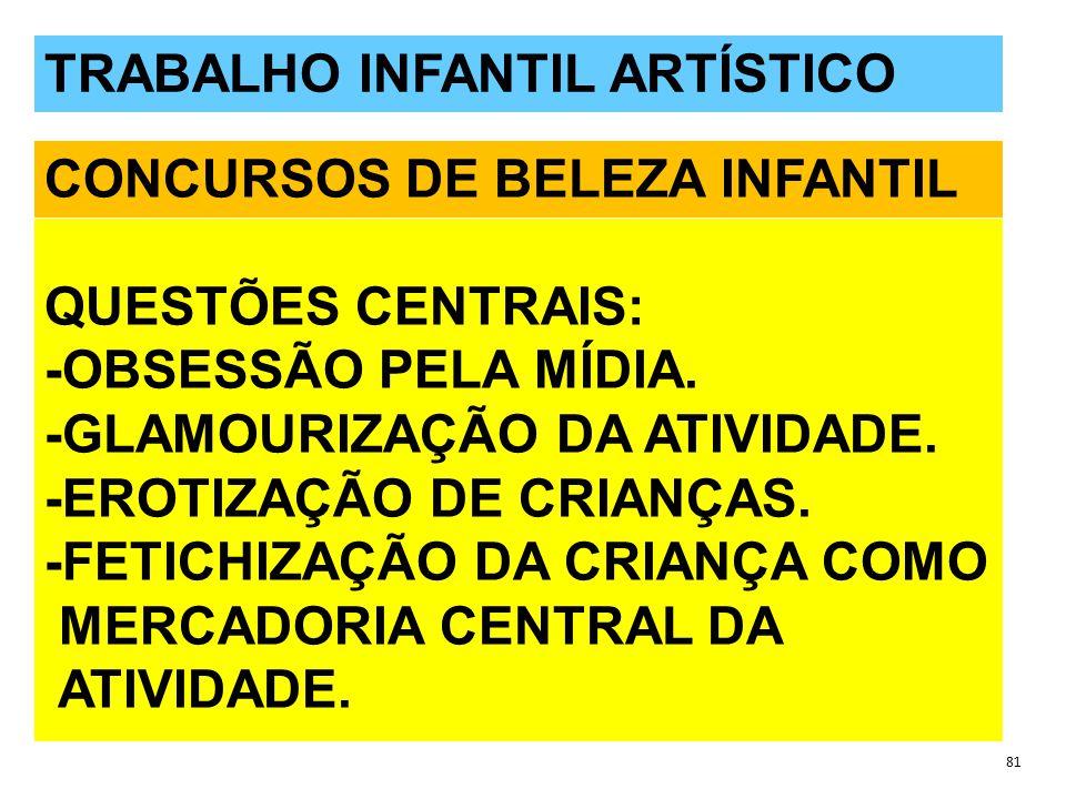 QUESTÕES POLÊMICAS 81 TRABALHO INFANTIL ARTÍSTICO CONCURSOS DE BELEZA INFANTIL QUESTÕES CENTRAIS: -OBSESSÃO PELA MÍDIA.