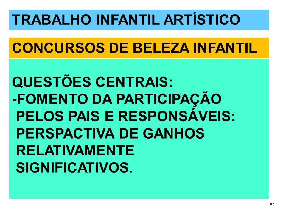 QUESTÕES POLÊMICAS 82 TRABALHO INFANTIL ARTÍSTICO CONCURSOS DE BELEZA INFANTIL QUESTÕES CENTRAIS: -FOMENTO DA PARTICIPAÇÃO PELOS PAIS E RESPONSÁVEIS: PERSPACTIVA DE GANHOS RELATIVAMENTE SIGNIFICATIVOS.