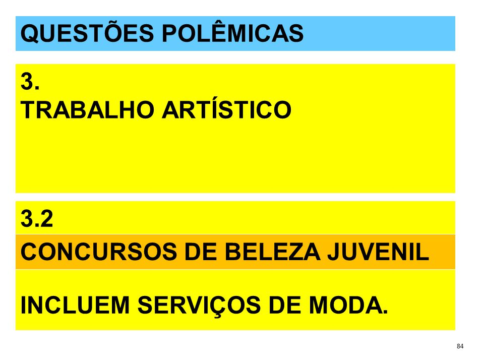 QUESTÕES POLÊMICAS 84 QUESTÕES POLÊMICAS 3.TRABALHO ARTÍSTICO 3.2 INCLUEM SERVIÇOS DE MODA.
