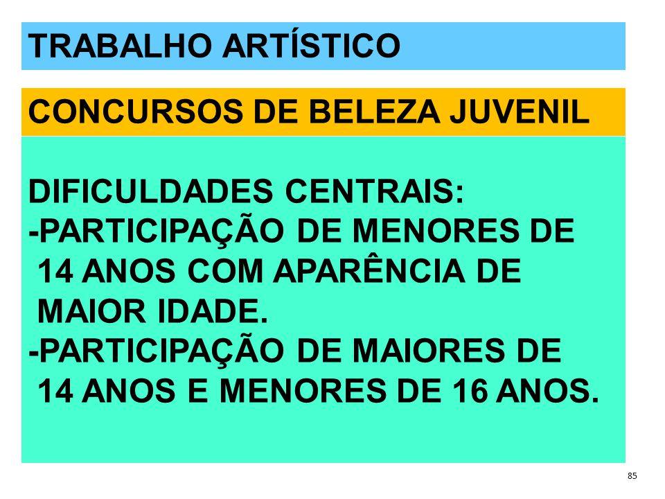 QUESTÕES POLÊMICAS 85 TRABALHO ARTÍSTICO CONCURSOS DE BELEZA DIFICULDADES CENTRAIS: -PARTICIPAÇÃO DE MENORES DE 14 ANOS COM APARÊNCIA DE MAIOR IDADE.
