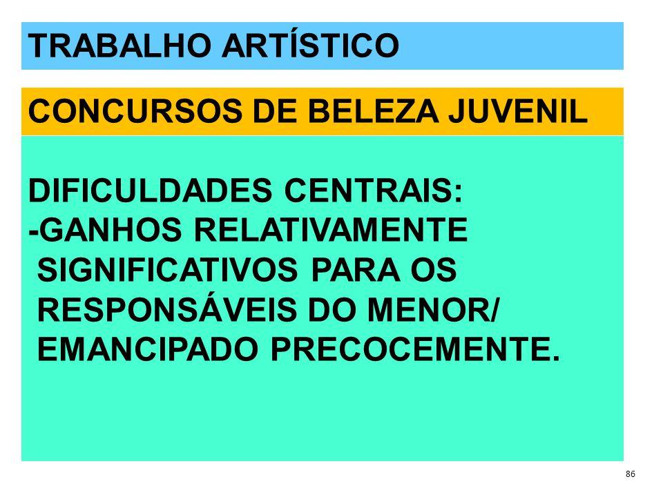 QUESTÕES POLÊMICAS 86 TRABALHO ARTÍSTICO CONCURSOS DE BELEZA DIFICULDADES CENTRAIS: -GANHOS RELATIVAMENTE SIGNIFICATIVOS PARA OS RESPONSÁVEIS DO MENOR/ EMANCIPADO PRECOCEMENTE.
