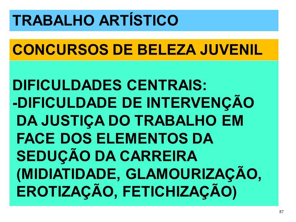 QUESTÕES POLÊMICAS 87 TRABALHO ARTÍSTICO CONCURSOS DE BELEZA DIFICULDADES CENTRAIS: -DIFICULDADE DE INTERVENÇÃO DA JUSTIÇA DO TRABALHO EM FACE DOS ELEMENTOS DA SEDUÇÃO DA CARREIRA (MIDIATIDADE, GLAMOURIZAÇÃO, EROTIZAÇÃO, FETICHIZAÇÃO) CONCURSOS DE BELEZA JUVENIL
