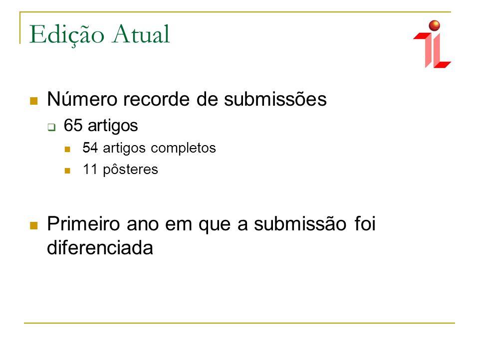 Edição Atual Número recorde de submissões 65 artigos 54 artigos completos 11 pôsteres Primeiro ano em que a submissão foi diferenciada