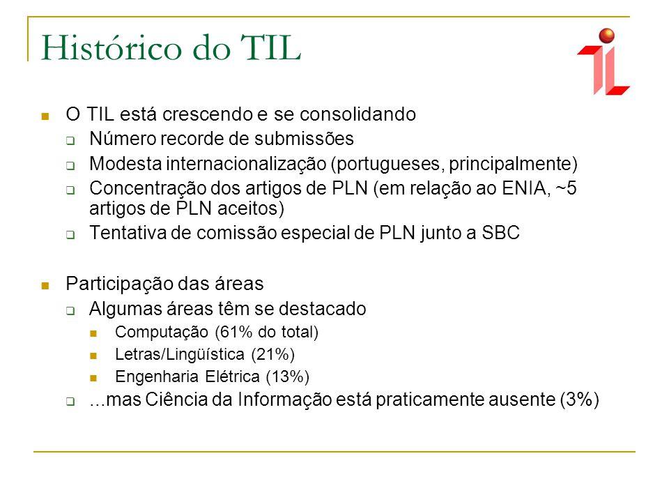 Histórico do TIL O TIL está crescendo e se consolidando Número recorde de submissões Modesta internacionalização (portugueses, principalmente) Concentração dos artigos de PLN (em relação ao ENIA, ~5 artigos de PLN aceitos) Tentativa de comissão especial de PLN junto a SBC Participação das áreas Algumas áreas têm se destacado Computação (61% do total) Letras/Lingüística (21%) Engenharia Elétrica (13%)...mas Ciência da Informação está praticamente ausente (3%)