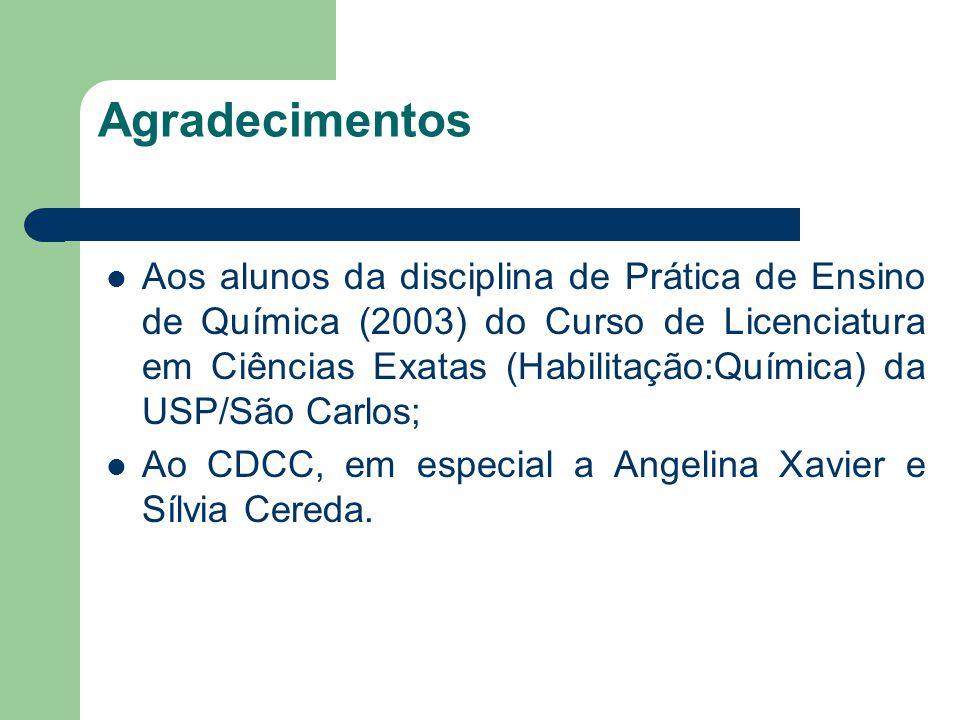 Agradecimentos Aos alunos da disciplina de Prática de Ensino de Química (2003) do Curso de Licenciatura em Ciências Exatas (Habilitação:Química) da USP/São Carlos; Ao CDCC, em especial a Angelina Xavier e Sílvia Cereda.