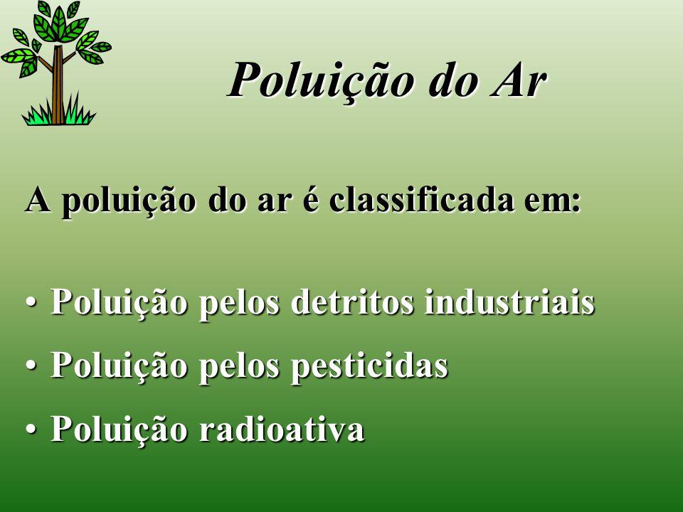 A poluição do ar é classificada em: Poluição pelos detritos industriaisPoluição pelos detritos industriais Poluição pelos pesticidasPoluição pelos pesticidas Poluição radioativaPoluição radioativa Poluição do Ar