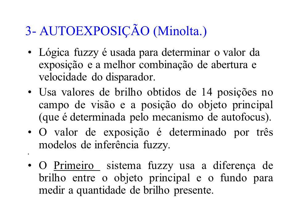 3- AUTOEXPOSIÇÃO (Minolta.) Lógica fuzzy é usada para determinar o valor da exposição e a melhor combinação de abertura e velocidade do disparador. Us
