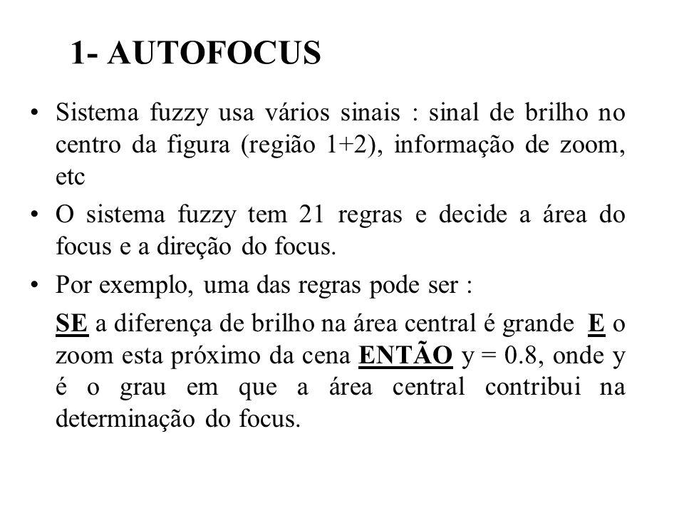 1- AUTOFOCUS Sistema fuzzy usa vários sinais : sinal de brilho no centro da figura (região 1+2), informação de zoom, etc O sistema fuzzy tem 21 regras