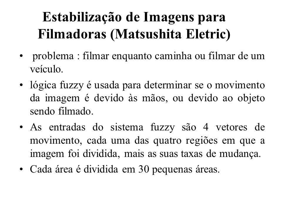 Estabilização de Imagens para Filmadoras (Matsushita Eletric) problema : filmar enquanto caminha ou filmar de um veículo. lógica fuzzy é usada para de