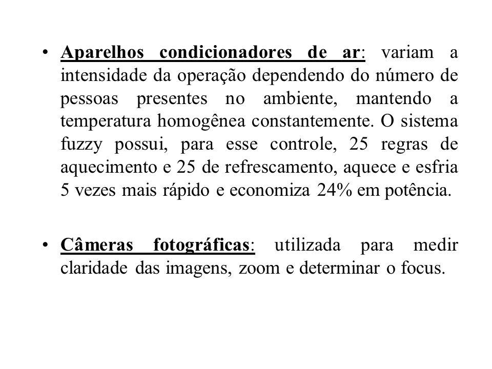 Aparelhos condicionadores de ar: variam a intensidade da operação dependendo do número de pessoas presentes no ambiente, mantendo a temperatura homogê