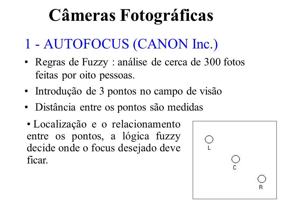 Câmeras Fotográficas 1 - AUTOFOCUS (CANON Inc.) Regras de Fuzzy : análise de cerca de 300 fotos feitas por oito pessoas. Introdução de 3 pontos no cam