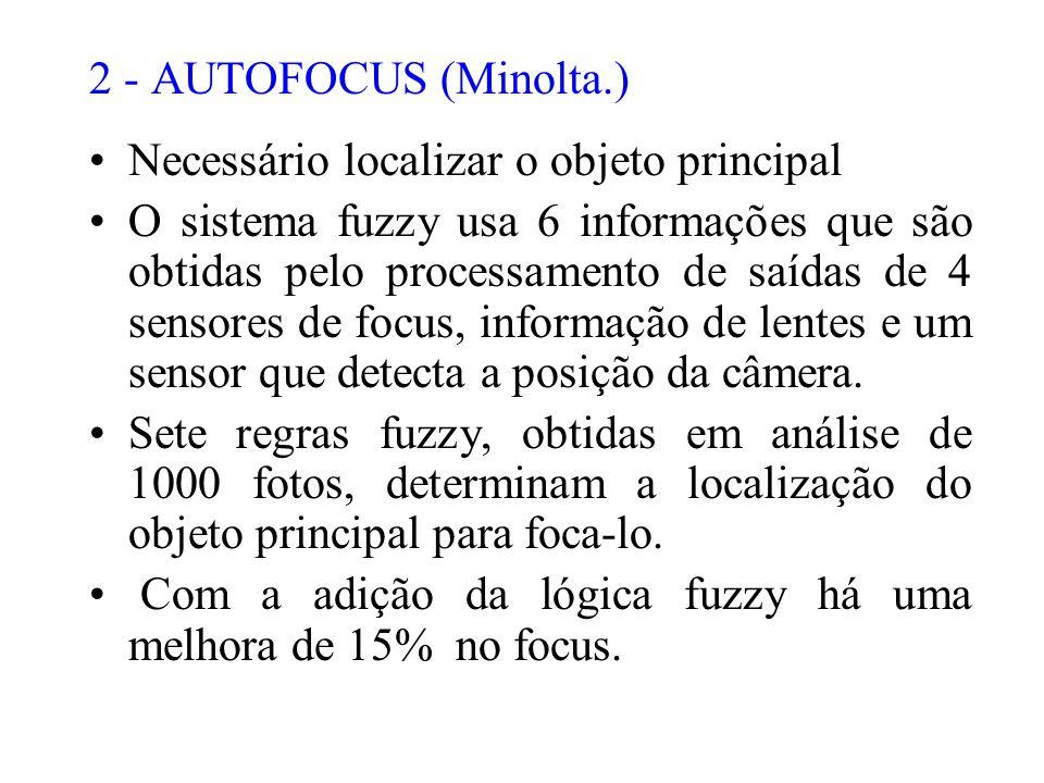 2 - AUTOFOCUS (Minolta.) Necessário localizar o objeto principal O sistema fuzzy usa 6 informações que são obtidas pelo processamento de saídas de 4 s