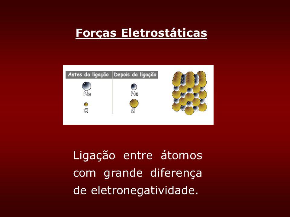 Forças Eletrostáticas Ligação entre átomos com grande diferença de eletronegatividade.
